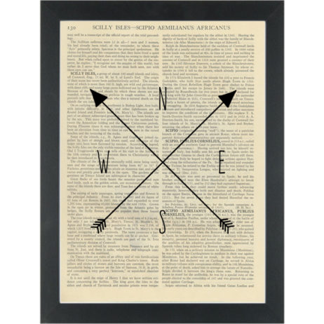 Compass with arrows NSEW Dictionary Art Print