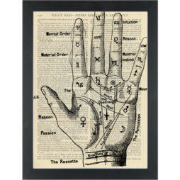 Palmistry palm readers map Dictionary Art Print